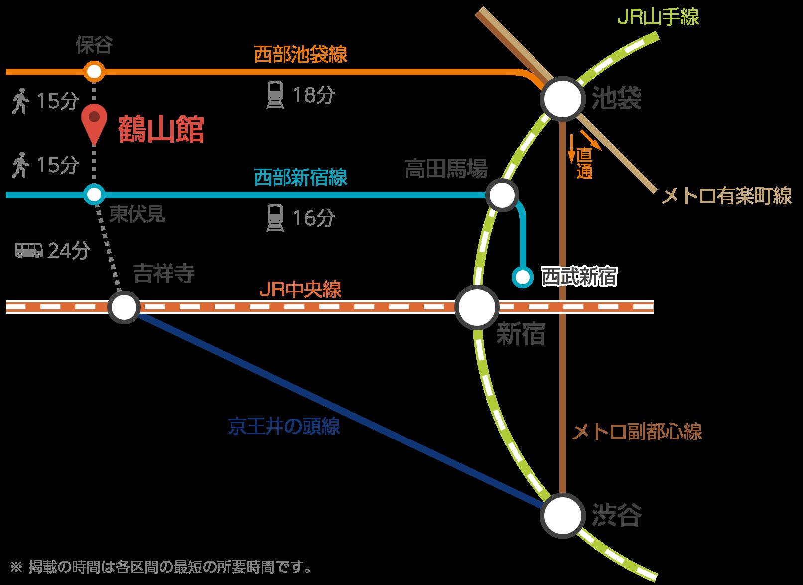 鶴山館の交通アクセスについての画像